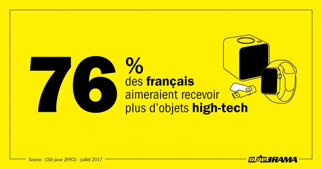 objet_publicitaire_high_tech